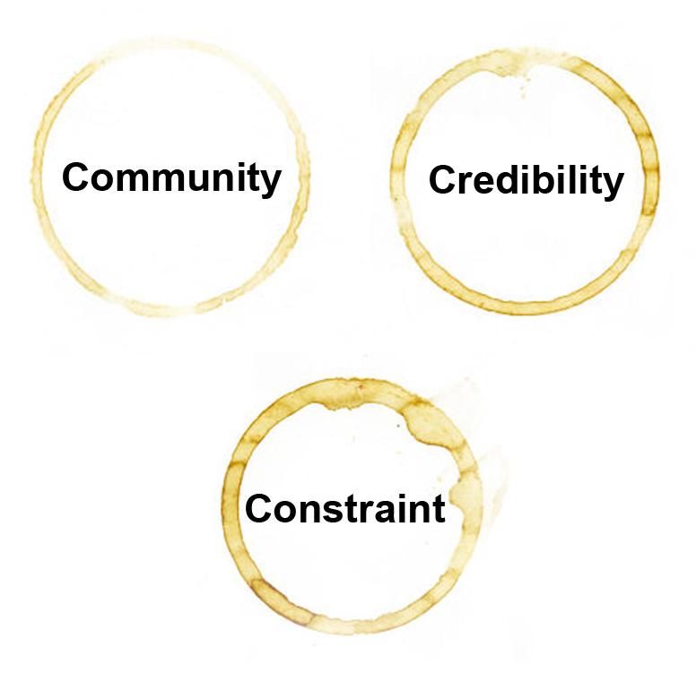 dddxyz_design_with_africa_community_credibility_constraint